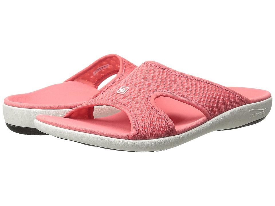 Best Sandals For Overpronation Rolling Inward July 2016
